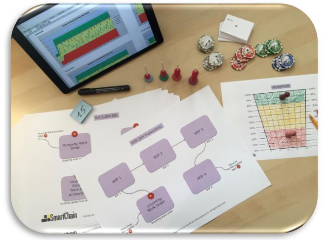 The SmartGame image